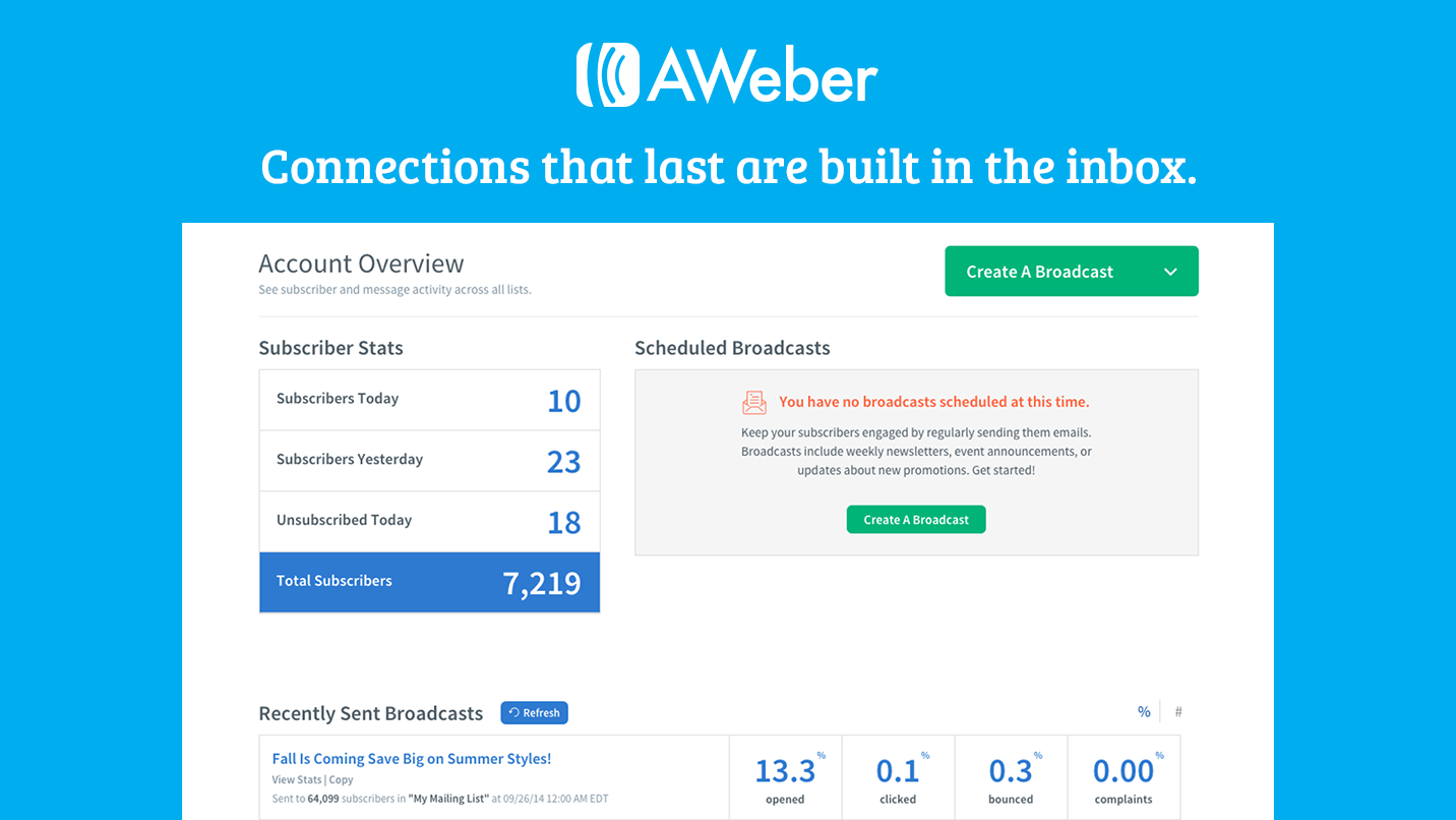 aweber review 2018