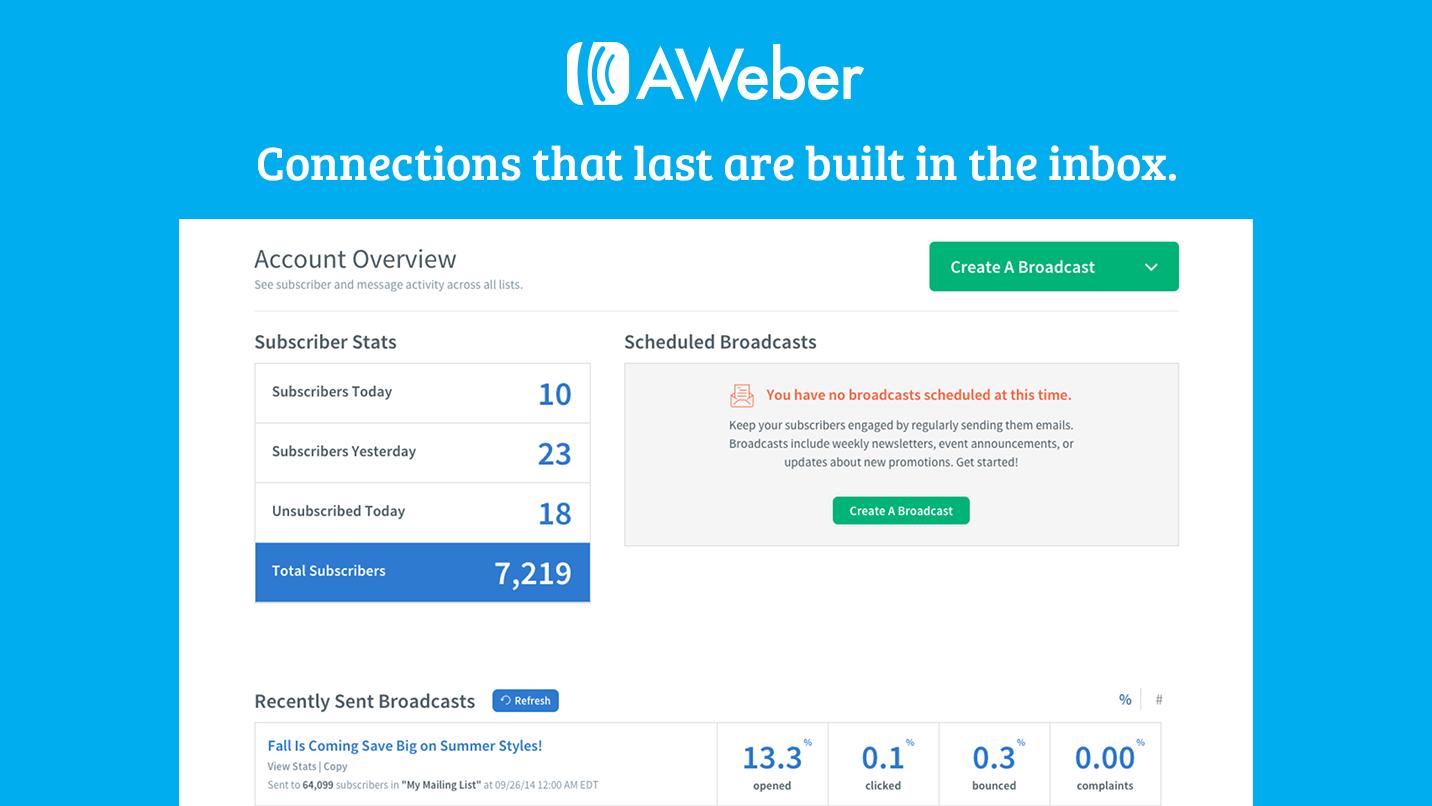 aweber review 2018