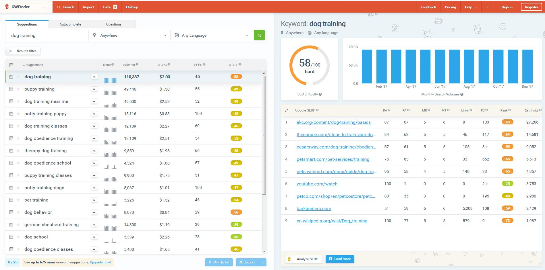 kwfinder for keywords research