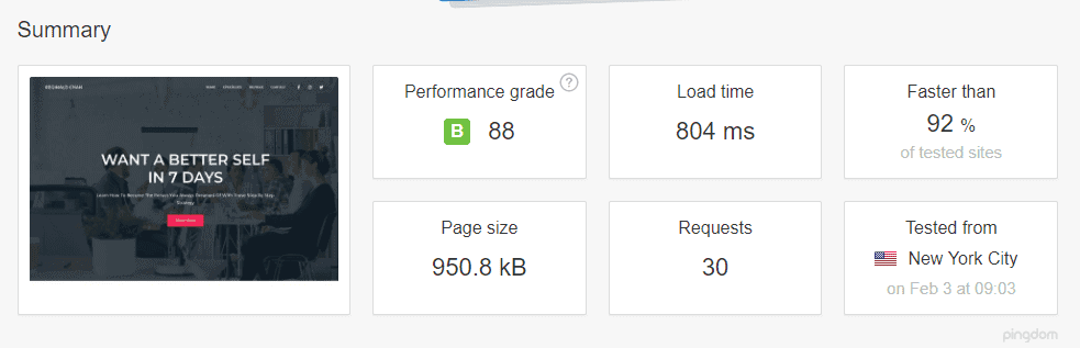 drag and drop website builder that loads fast