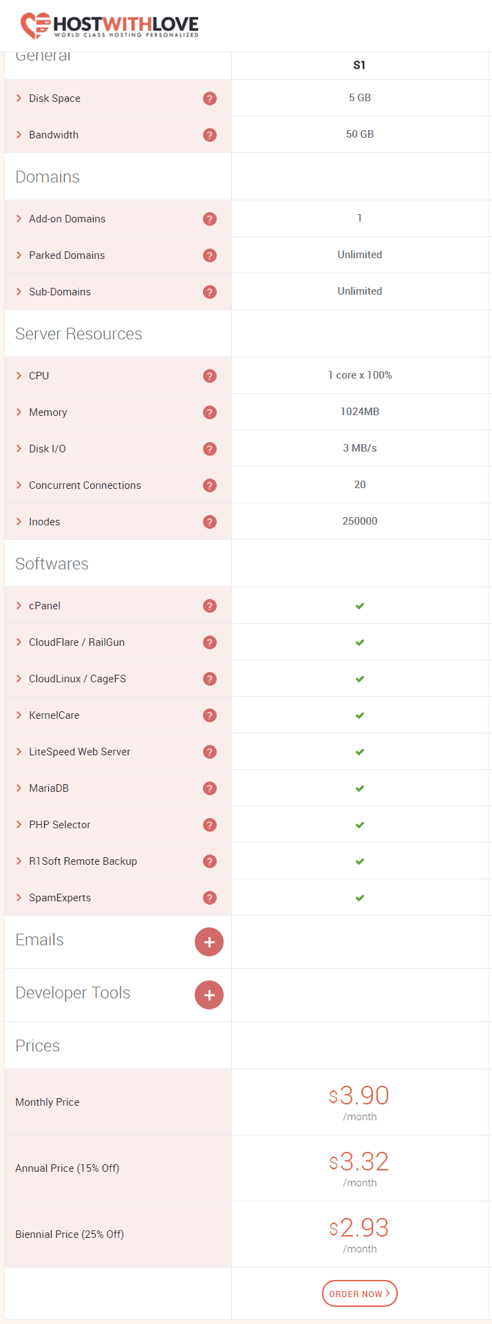 Best cheap wordpress hosting web hosting comparison 2018 hostwithlovebestcheapwordpresshosting2018 best cheap wordpress hosting web hosting comparison 2018 blog xflitez Image collections
