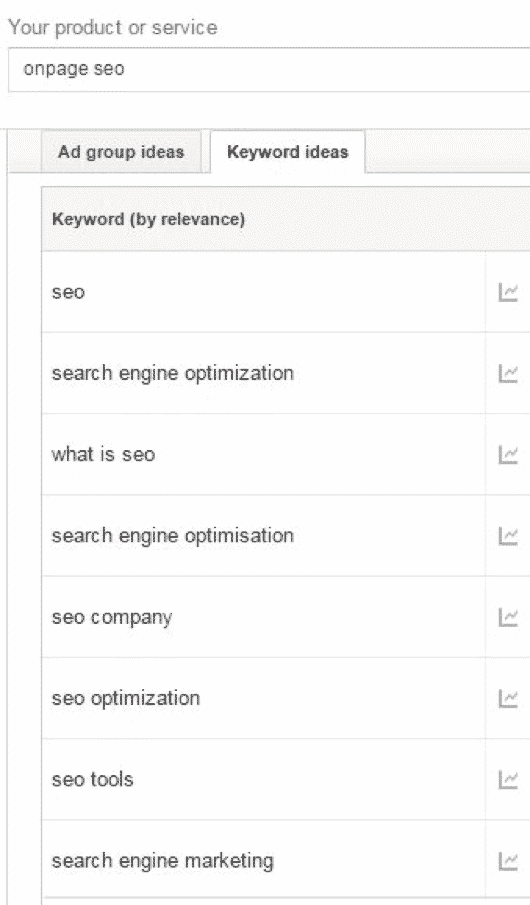 Complete_Guide_To_LSI_Keywords_Google_Keyword_Planner_Keyword_Ideas Ultimate Guide to LSI Keywords: Improve Google Ranking Using LSI Keywords SEO