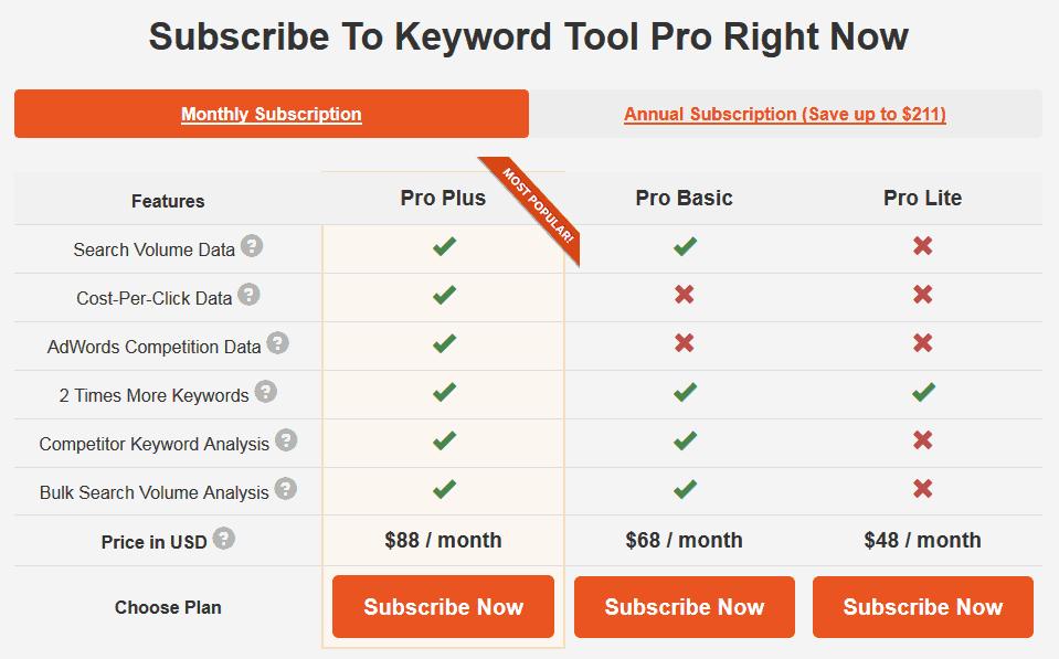 keywordtool.io review