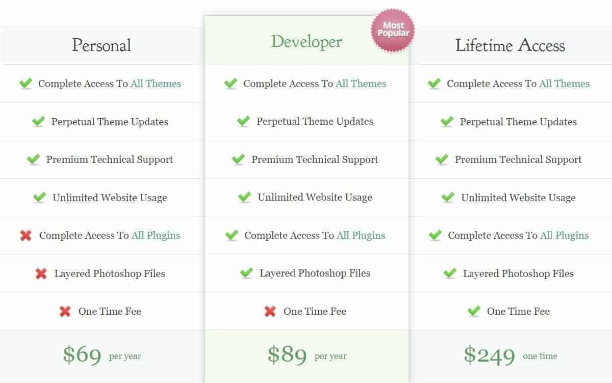 old elegant themes pricing
