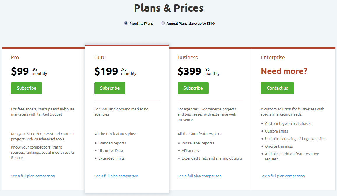 SEMrush pricing table