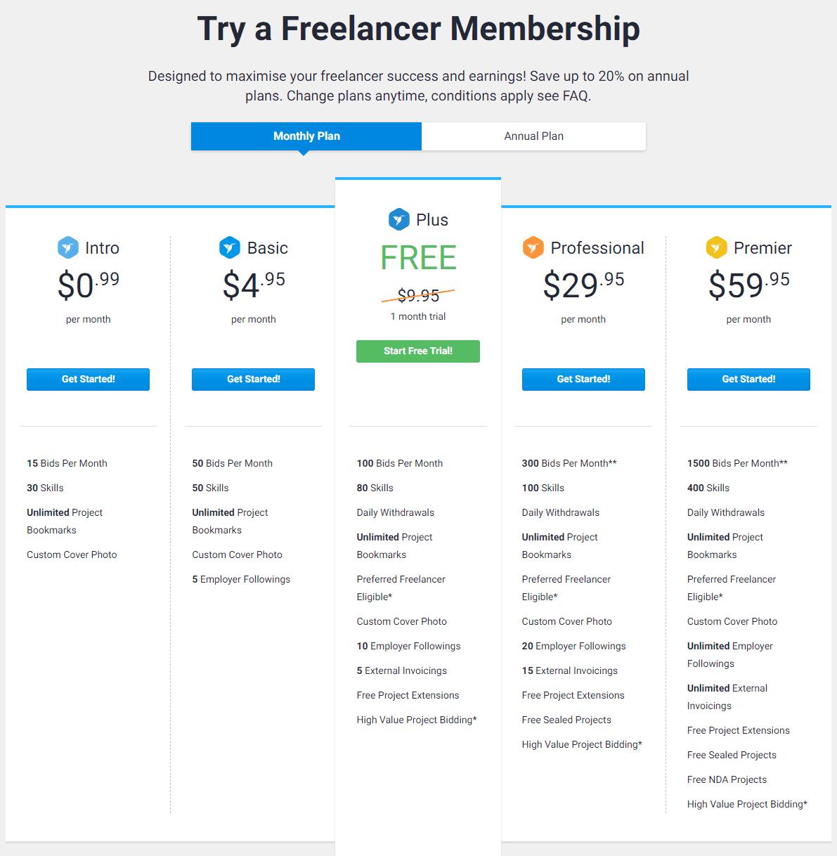 freelancer pricing