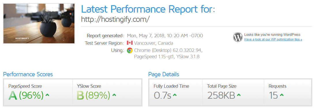 kinsta website loading speed
