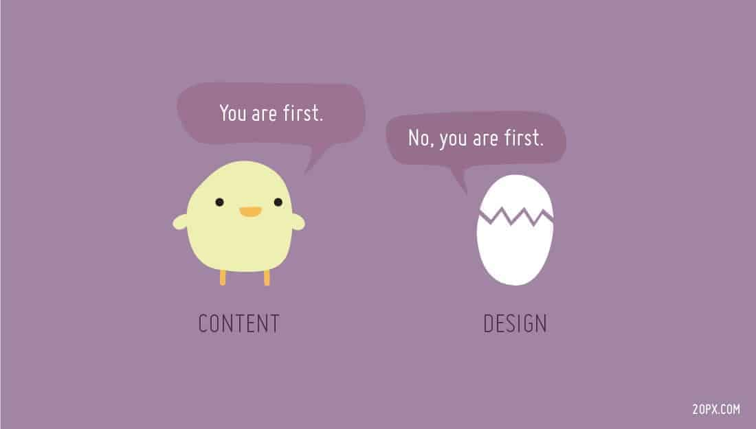 content first