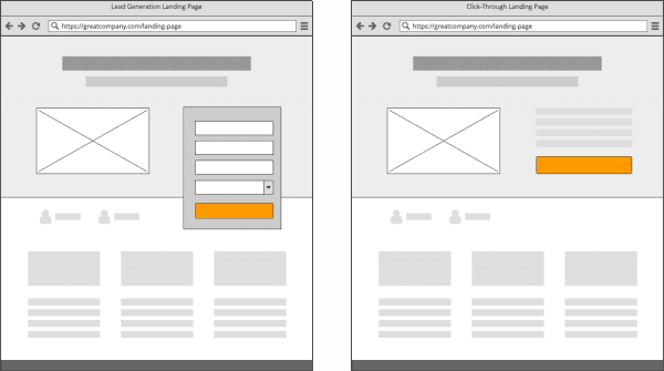 Build Landing Page Fast