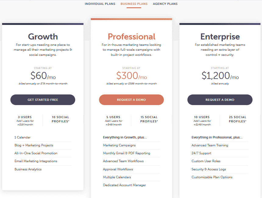 CoSchedule Review Pricing Business Plans
