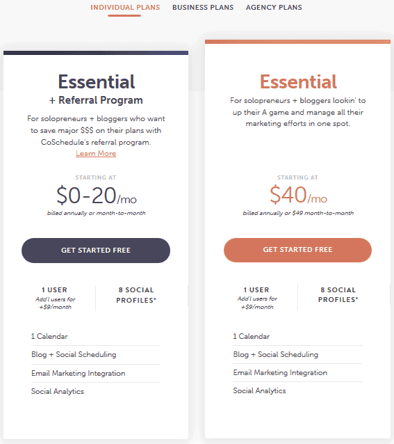 CoSchedule Review Pricing Individual Plans