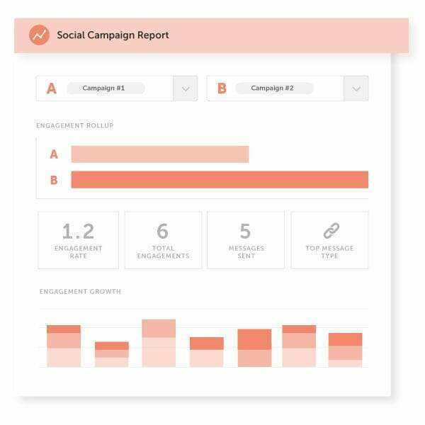 CoSchedule Review Social Campaign Reports