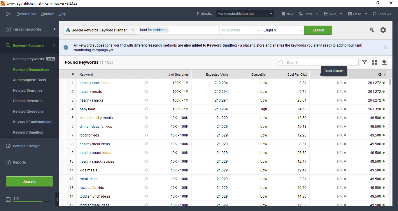 KEI for Keyword Research