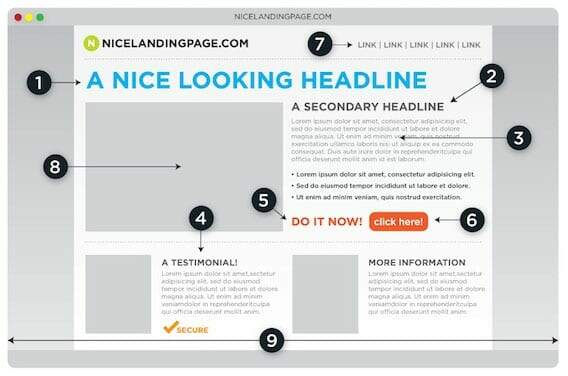 Personalized-Landing-Page-Builder-Plugin-WordPress How To Create High Converting Personalized Landing Page On WordPress? WordPress