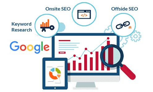 SEO-Services-Freelance SEO Freelance Career: 3 Reasons Why You Are Afraid Of Starting SEO Side Hustle