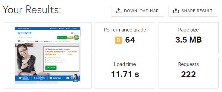 Exabytes Pingdom Tools Speed