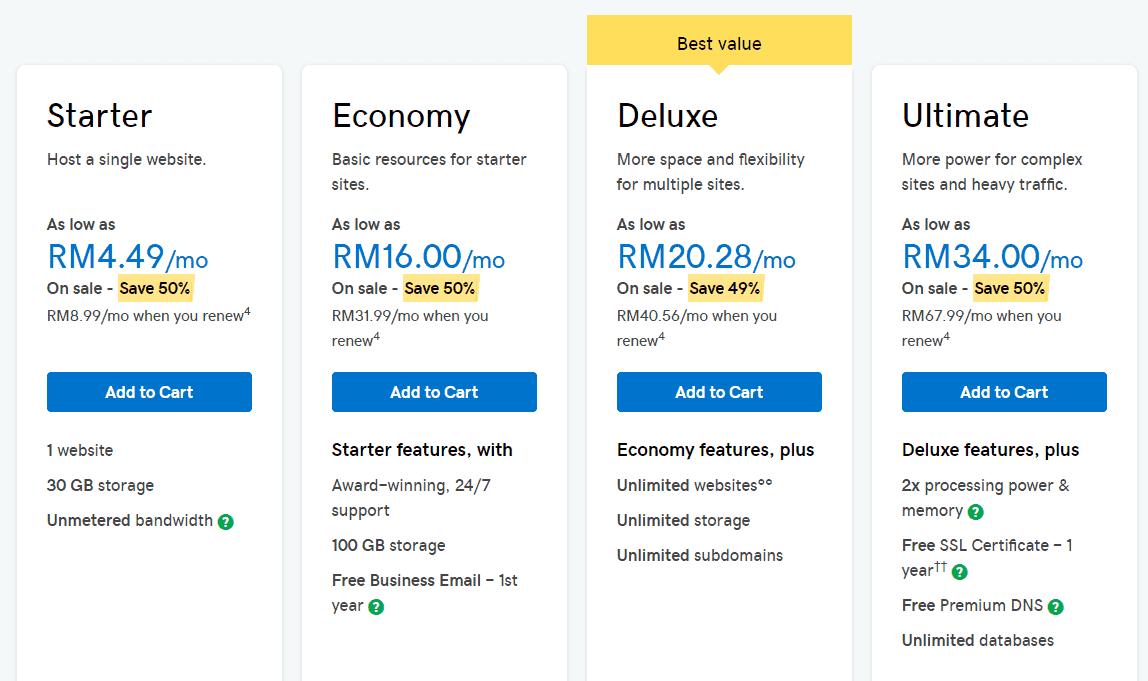 GoDaddy Web Hosting Malaysia Price For Linux