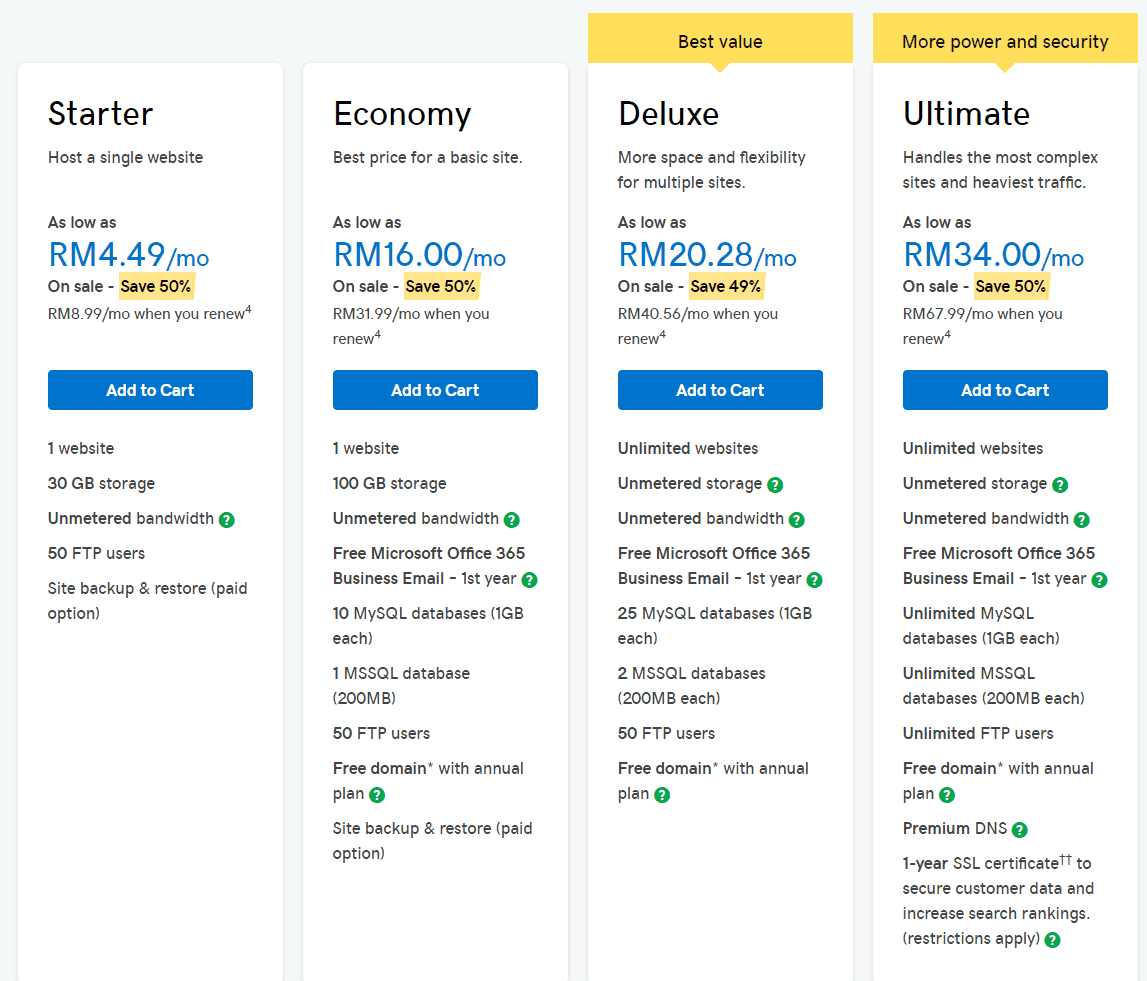 GoDaddy Windows Web Hosting Malaysia