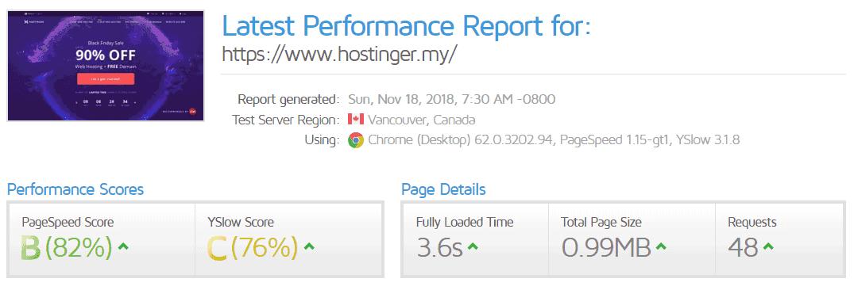 Hostinger Website Loading Speed on GTmetrix