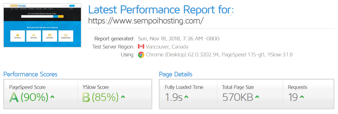 SempoiHosting Web Hosting Malaysia Speed on GTmetrix