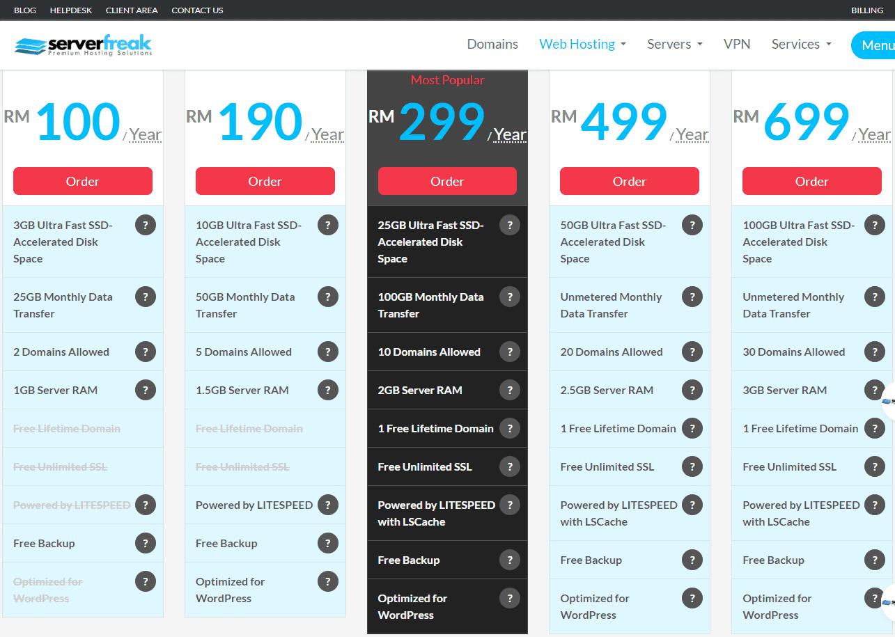 ServerFreaks Shared Web Hosting Pricing