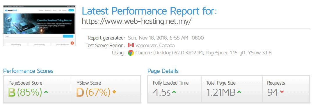 ServerFreaks Website Loading Speed on GTmetrix