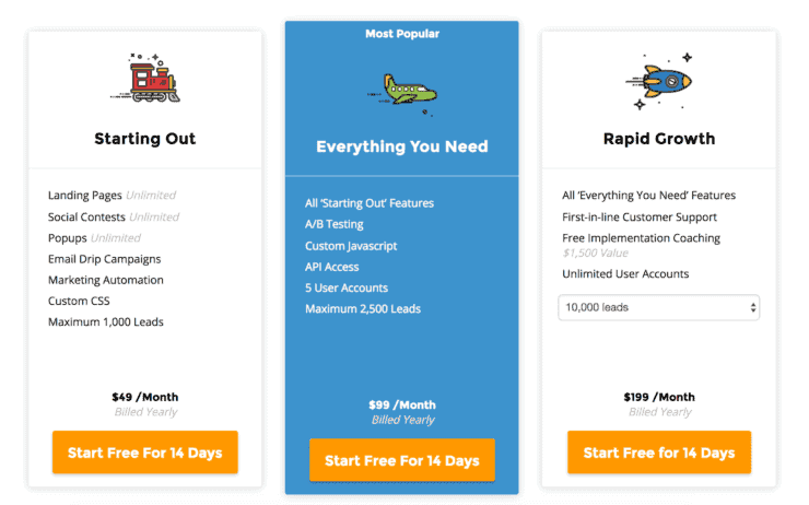 Wishpond Best Landing Page Builder Pricing