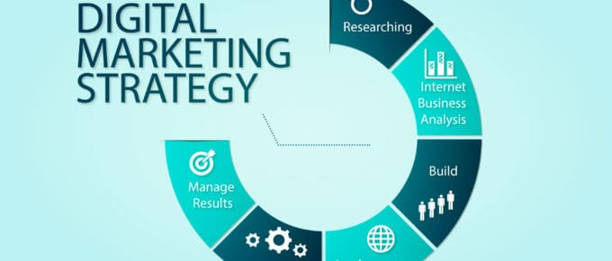 Maak Digital Marketing Strategy 2019