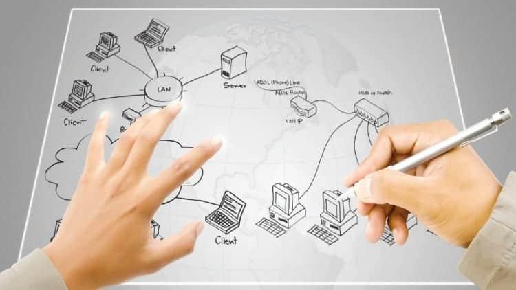 Cisco CCDA 200-310 Exam