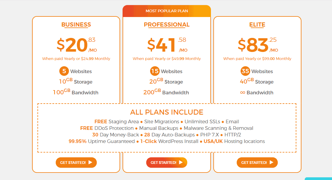 WPX-Hosting-Pricing-2019 WPX Hosting Review: Is This The WordPress Hosting For 2019? Blog Online Marketing WordPress