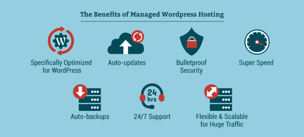 What Are The Advantages Using Managed WordPress Hosting