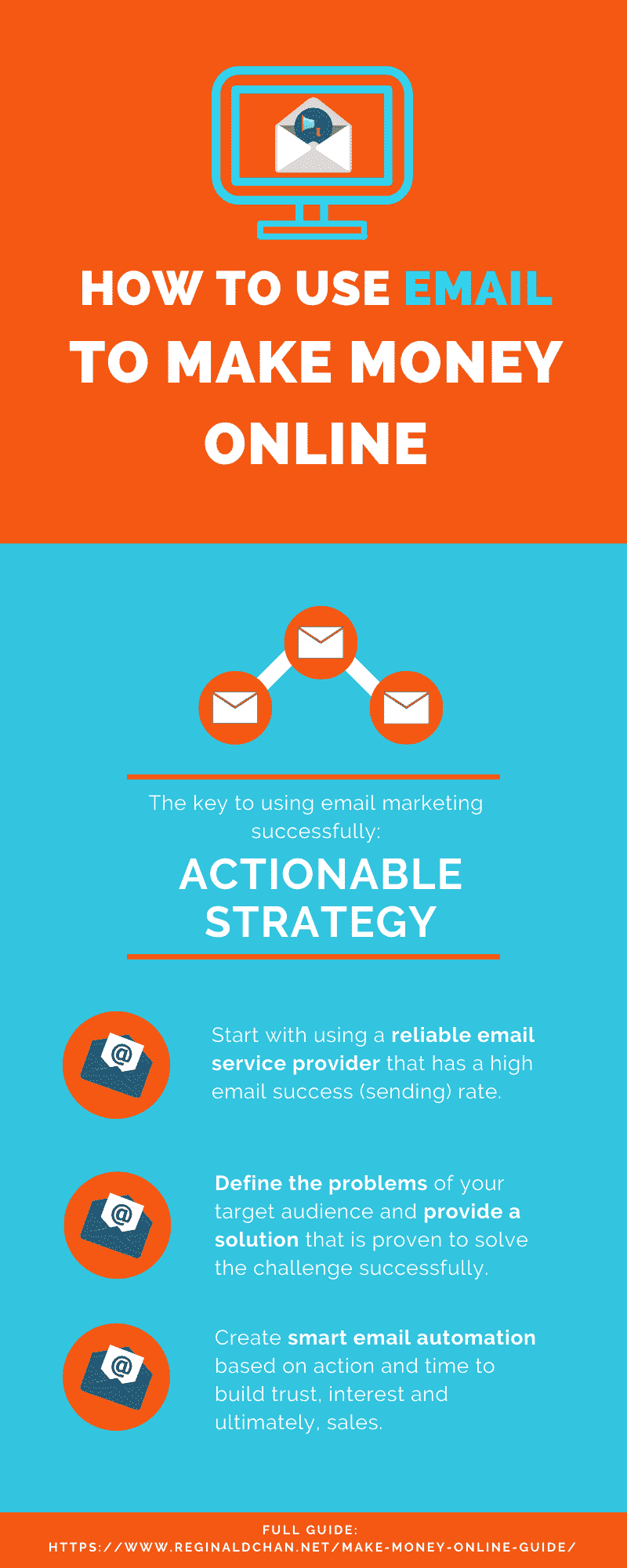 How To Use Email To Make Money Online