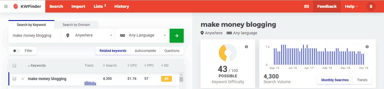 Make Money Blogging Best Niches 2020