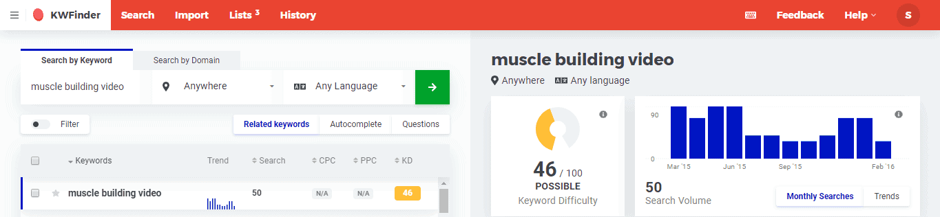 Muscle Building Video Niche