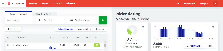 Older Dating Niches