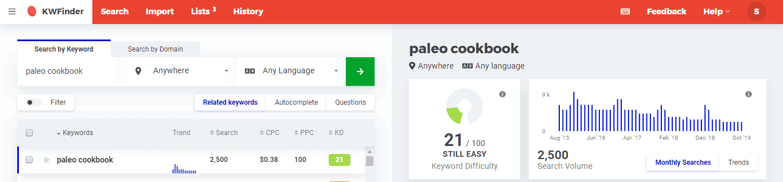 Paleo Cookbook Diet Niche 2020