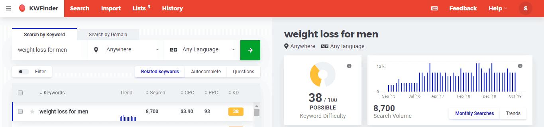 Weight Loss for Men Best Niche Ideas 2020