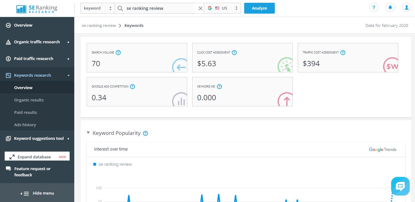 SE Ranking SEO PPC Research Tool