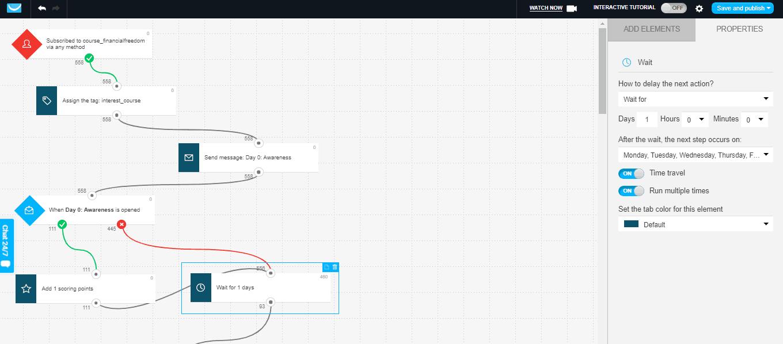 GetResponse Automation Builder